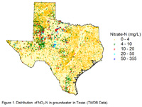 Distribution of NO3-N in groundwater in Texas (TWDB Data)
